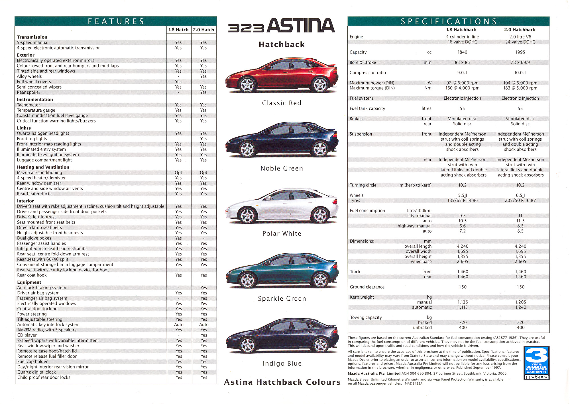 Mazda Corp Multimedia Archive Brochures Ads Mp3