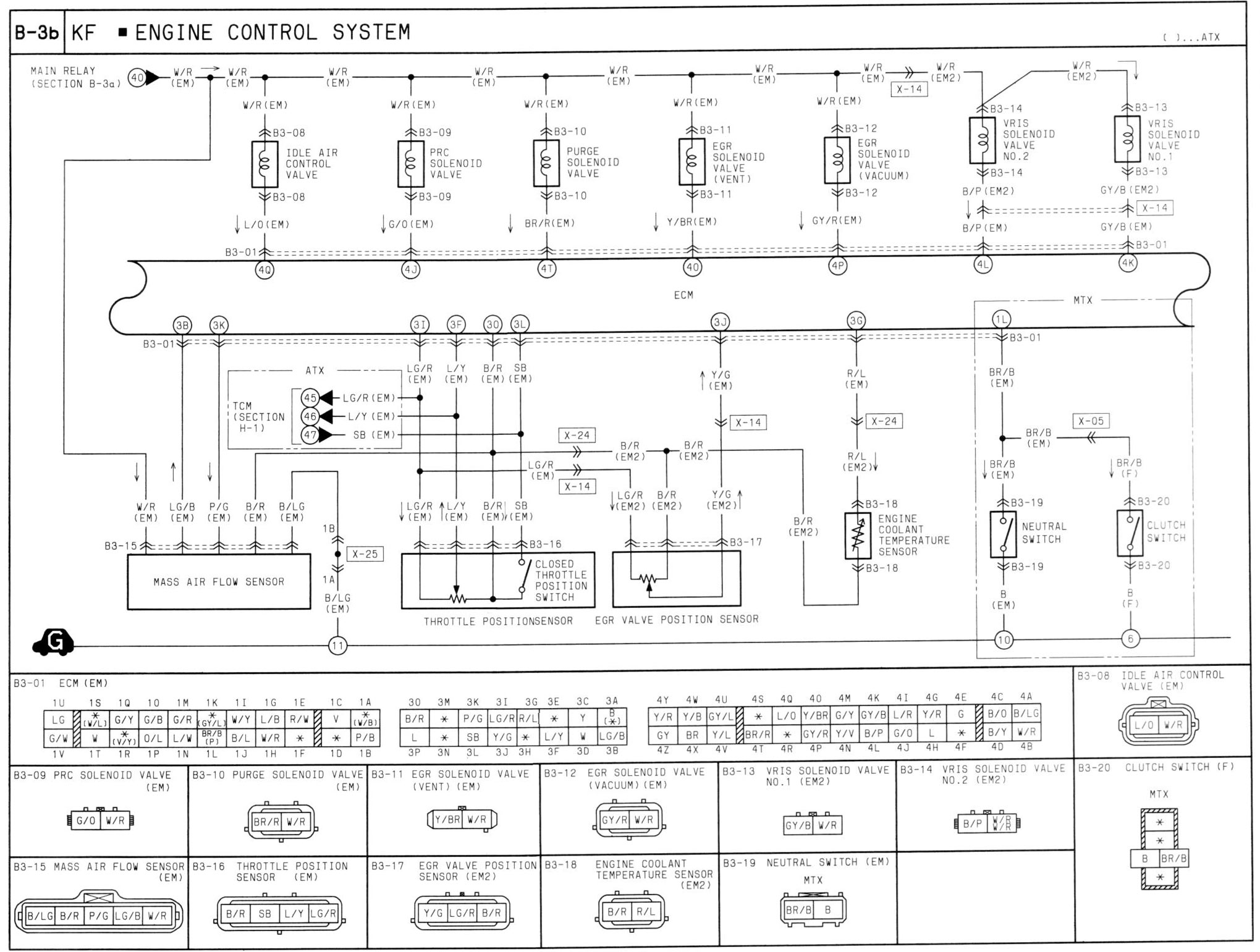 B 3b_KF_ECS ford laser ecu diagram 100 images ford f250 wiring diagram pl 40 wiring diagram at nearapp.co